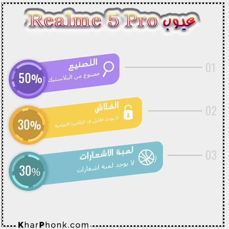 عيوب realme 5 pro